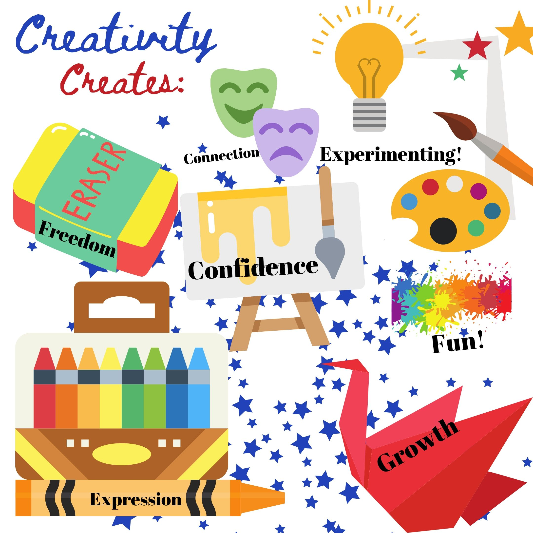 benefits of creativity for kids